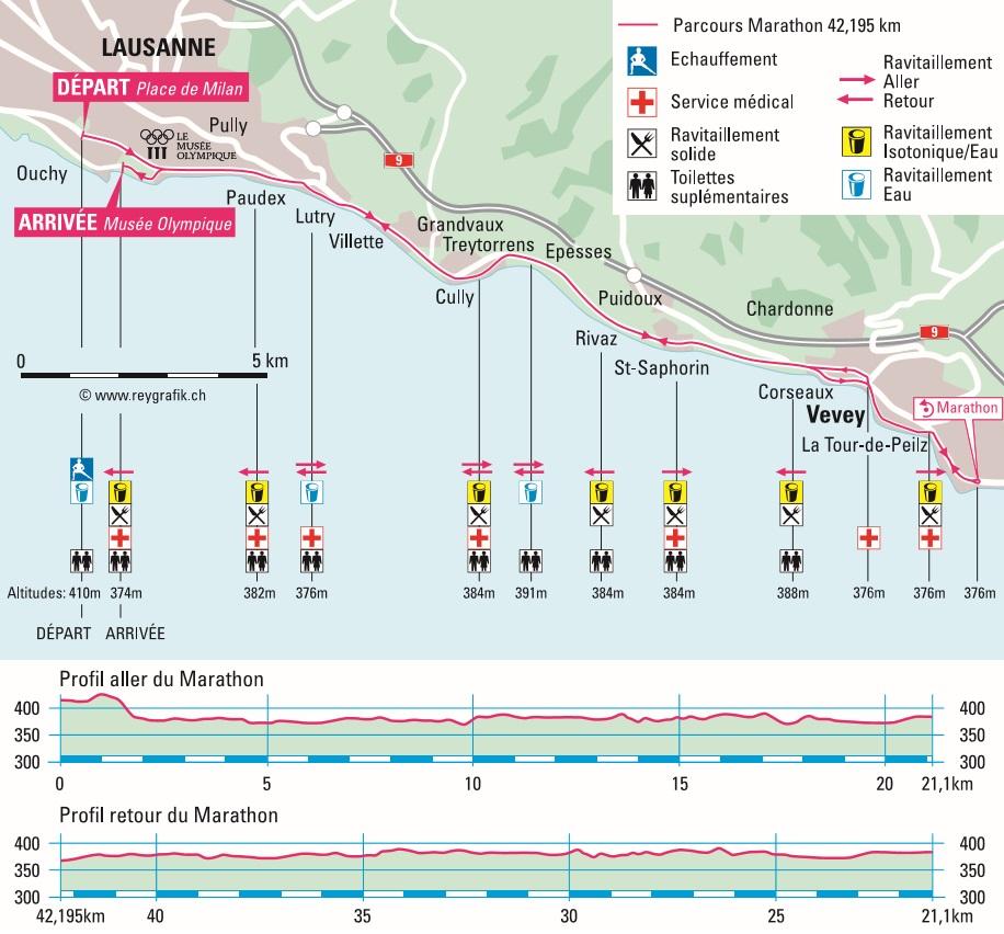 Marathon de Lausanne : carte et profil